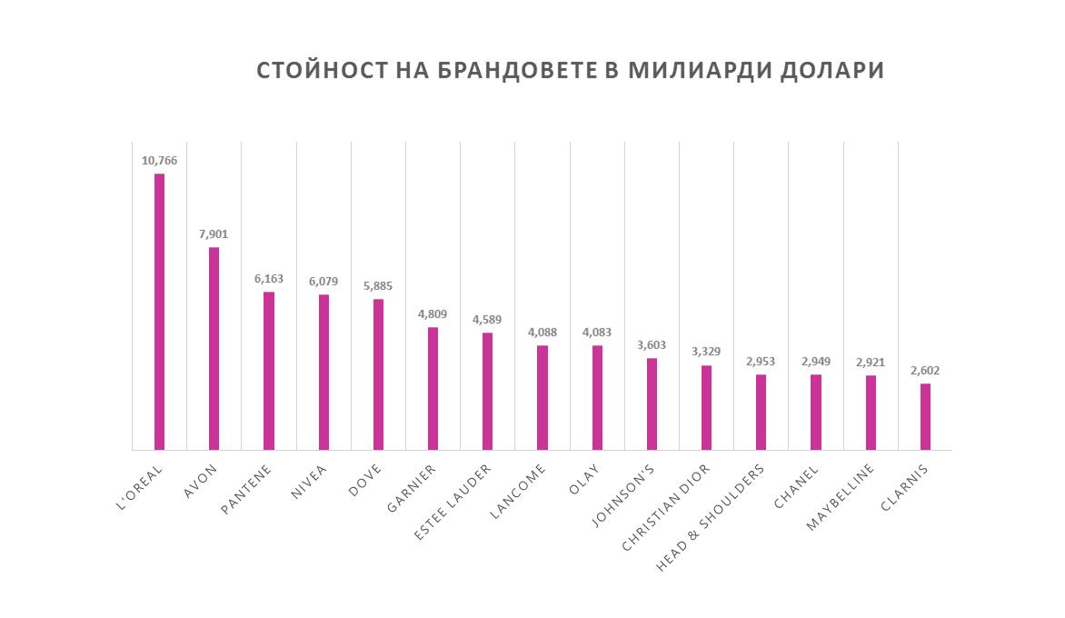 Fragrances-Venera-Chart-2